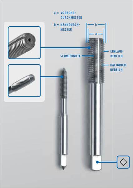 Gewindeformer Gewindefurcher TiN in unterschiedlichen Größen M3-M12 Schmiernute, Einlaufbereich und Kalibrierbereich2