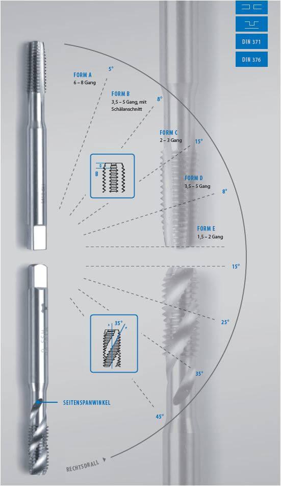 Maschinengewindebohrer Gewindebohrernuten Spiralnute, gerade genutet mit Schälanschnitt und gerade genutet